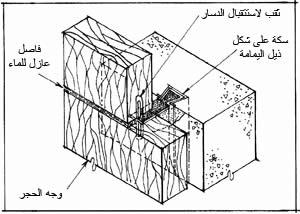 طريقة تلبيس الرخام بالسكك المثبتة